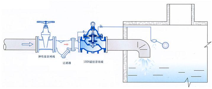 电路 电路图 电子 原理图 716_300